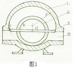 新型整体旋片旋转泵
